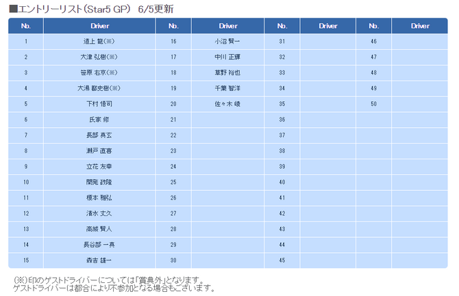 【6/24 もてぎ】エントリーリスト更新&タイムスケジュール変更のお知らせ