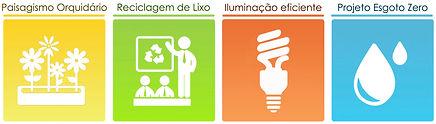 ACS Sustentabilidade