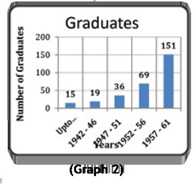 DDKF-Graduate-Education_Graph-2-1_wfafry