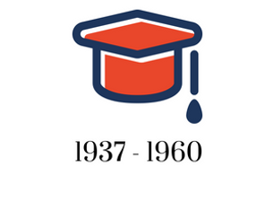 1937-1960.png