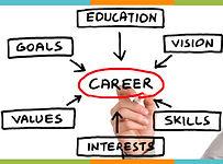 1_DDKF_Career_Counseling_lvv3jl.jpg