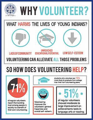 Why Volunteer with DDKF
