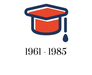 1961-1985.png