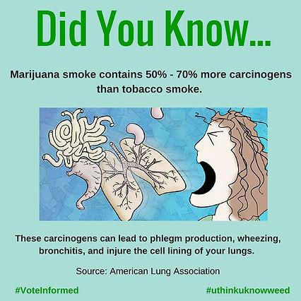 10.24.16.Marijuana and Your Lungs.jpg