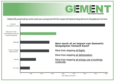 Gement CO2 Poster final1024_1.png