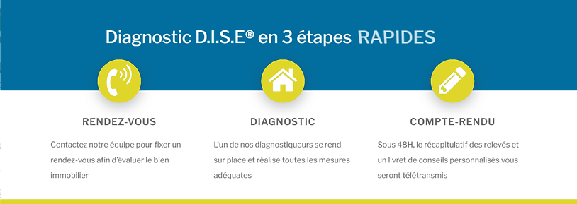 DISE 3 ETAPES.png