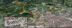 Circuito Miribilla - Kobetas