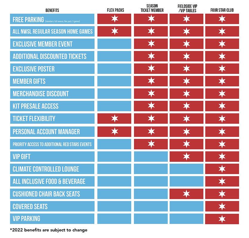 2022-STM-Ticket-Benefits-v3.jpg