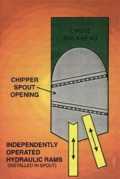 Drop Feed Chipper Spout