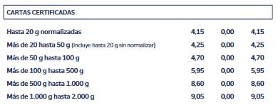 Tarifas correos.PNG