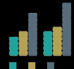 Mobile-Usage-Graph.png