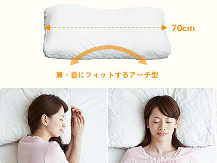 東京西川オーダーメイド枕