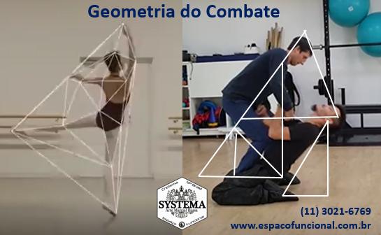 Systema Geometria do Combate