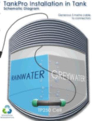 TankPro Tank Install Schematic.JPG