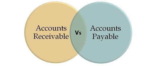 Accounts Payable/Receivable