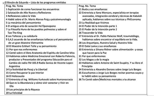 EL RINCON DE EDUARDO- LISTA