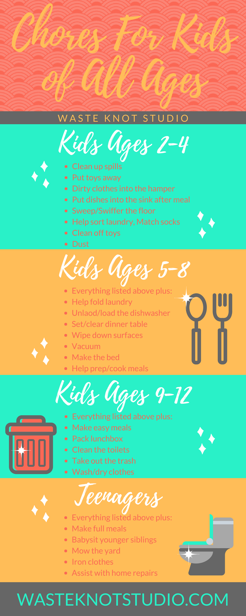 Chores for kids of all ages
