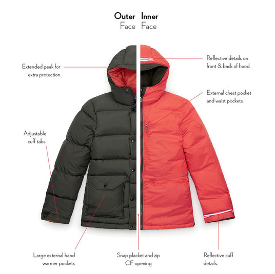 Rohan Nordic Jacket M's