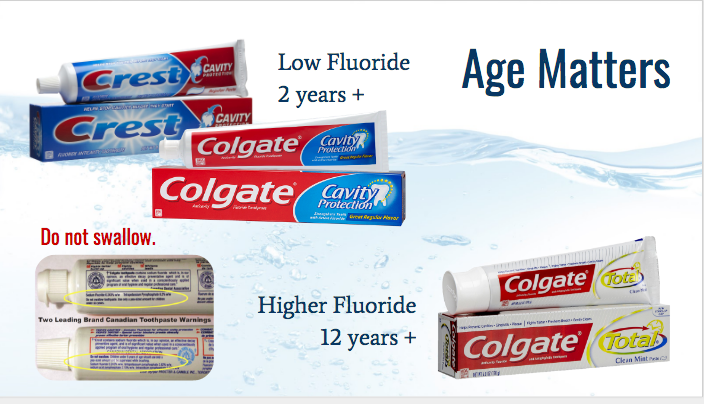 Fluoride toothpaste - Don't Swallow!