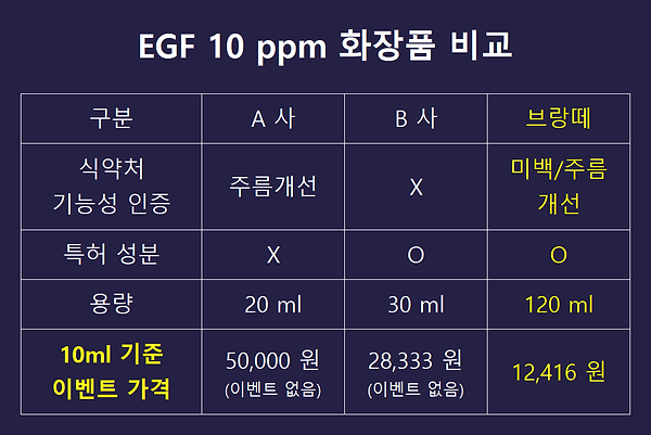 EGF화장품 비교표.png