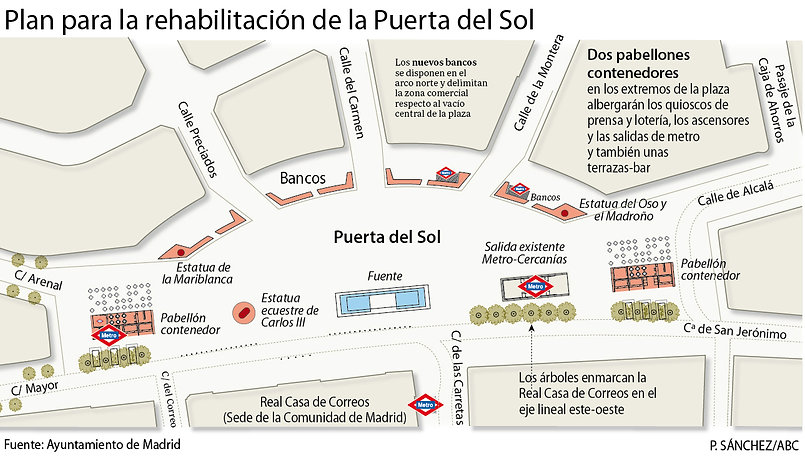 remodelacion-plaza-sol--620x349.jpg