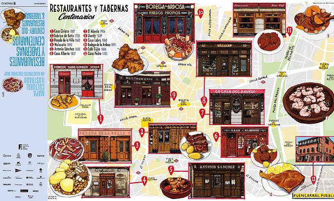 Restaurantes centenarios.png