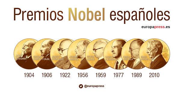 Premios_Nobel_España.jpg