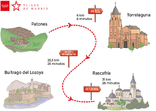 Villas de Madrid 2.png