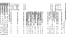 平成30年度 大阪府日本調理技能士会 懇親会         平成29年度 表彰者受賞祝賀会