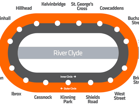 The History of Glasgow's Subway System