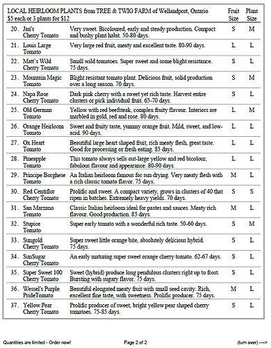 TT Plant List 2021 Page 2 of 2.jpg