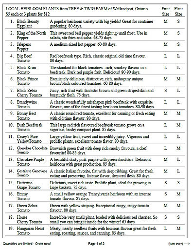 TT Plant List 2021 Page 1 of 2.jpg