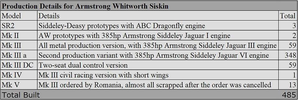 Syskin production details 201.JPG