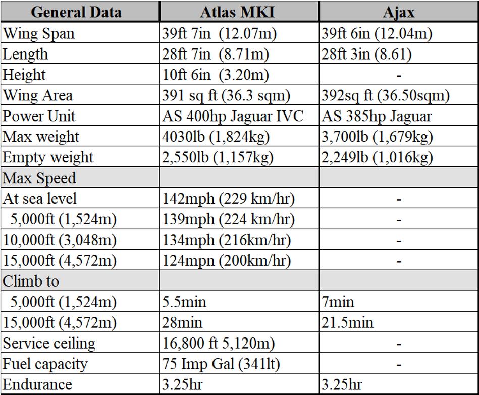 Atlas MKI & Ajax.png