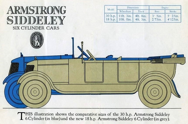 Armstrong Siddeley 30hp and 18hp compari