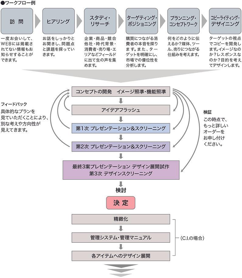 VIGLOWA_planning_J01.jpg