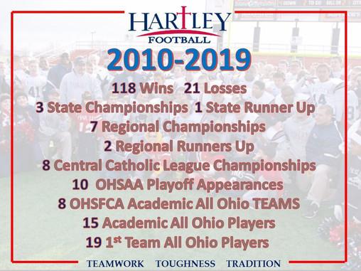 Bishop Hartley is the Cap City Preps Team of the Decade