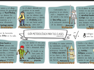 Sobre la taxonomía de Leblanc
