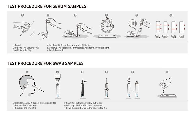 Antigen-Rapid-Test-Kit-product-info.jpg