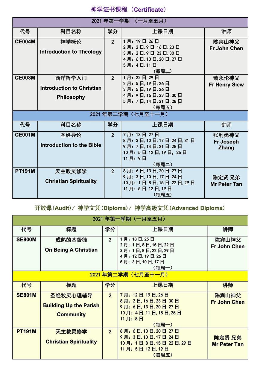 中文部2021年课程编排_Cert-Dip.jpg