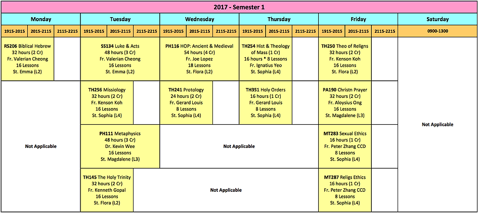 2017 - Semester 1 - TimeTable - Other Courses