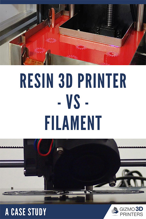 Gizmo Resin 3D printer versus filament