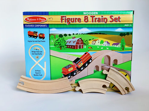 Figure 8 Train Set and Individual Pieces
