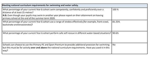 Swimming%202019-20_edited.jpg