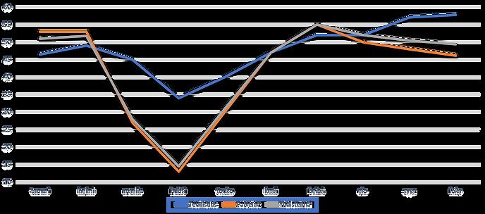 euroalueen ostopäällikköindeksi.png