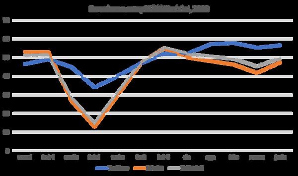 euroalueen ostopäällikköindeksi 05012020
