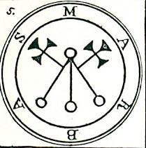 Marbas Diagram