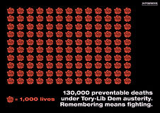 130,000 preventable deaths under Tory-Lib Dem austerity. Remembering means fighting