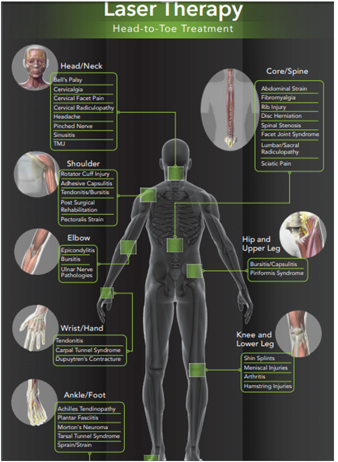 Laser therapy treatment for pain, what does laser therapy treat