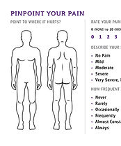 CLTC form - Pinpoint Your Pain form.jpg